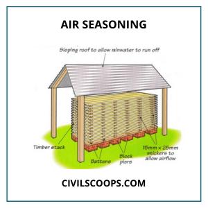 Air Seasoning