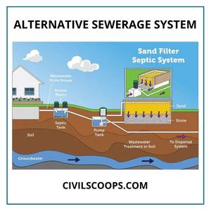 Alternative sewerage System