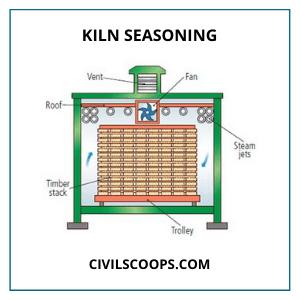 Kiln Seasoning