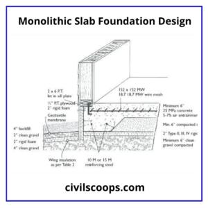Monolithic Slab Foundation Design