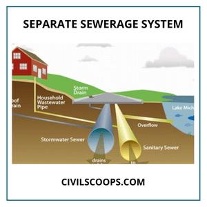 Separate sewerage System