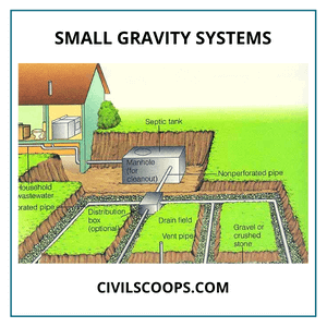 Small gravity systems,